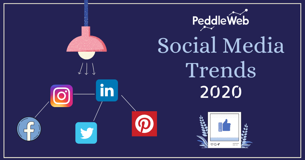 Social Media Marketing Trends 2020: The Normal & Post Covid-19 Projections