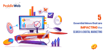 Impacting The Search & Digital Marketing