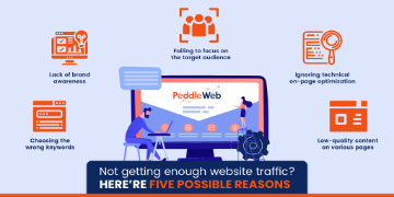 Not getting enough website traffic? Here're five possible reasons