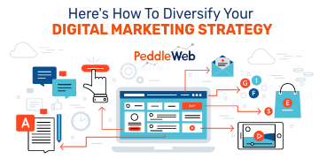 Diversify Your Digital Marketing Strategy|Diversify Your Digital Marketing Strategy